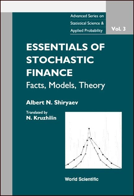 list of financial theories