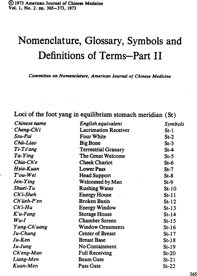 Nomenclature Glossary Symbols And Definitions Of Terms Part Ii