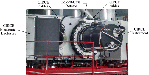 CIRCE: The Canarias InfraRed Camera Experiment for the Gran